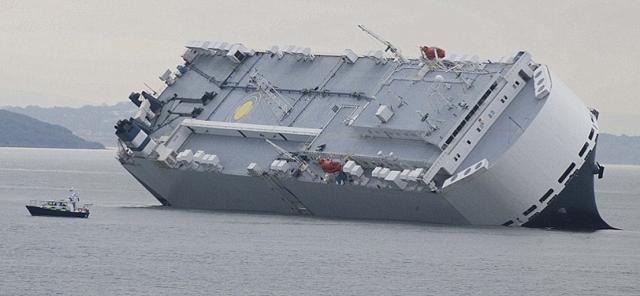 Остойчивость судов и лодок — расчет и диаграмма